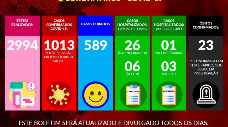 Campo Belo: Prefeitura confirma mais 3 óbitos por Covid; Número chega a 23
